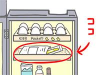 インスリン注射保存イメージ