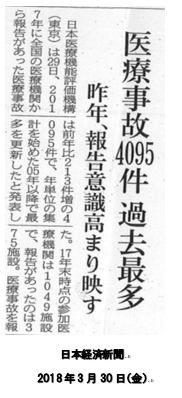日本経済新聞2018年3月30日(金)医療事故4095件過去最多